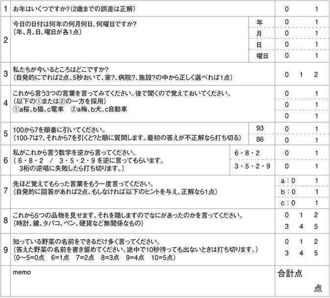 改訂版長谷川式簡易知能評価スケール | 平林内科・小児科 ...